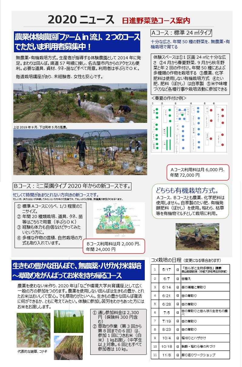 2020日進野菜塾ニュース ①(コース案内 1月9日作成)