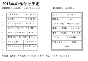 2016年の作付け予定(春夏・秋冬)